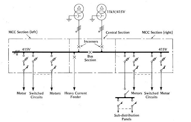 Diagram Of Lv Wiring Schematics