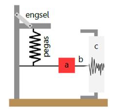 Seismograf Vertikal