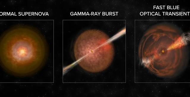 Νέα κατηγορία κοσμικών εκρήξεων ανακαλύφθηκε από αστρονόμους