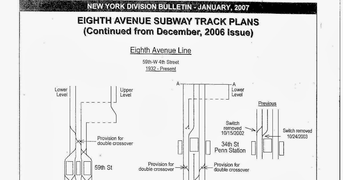 Streetcars and Spatial Analysis: 8th Avenue Subway Track