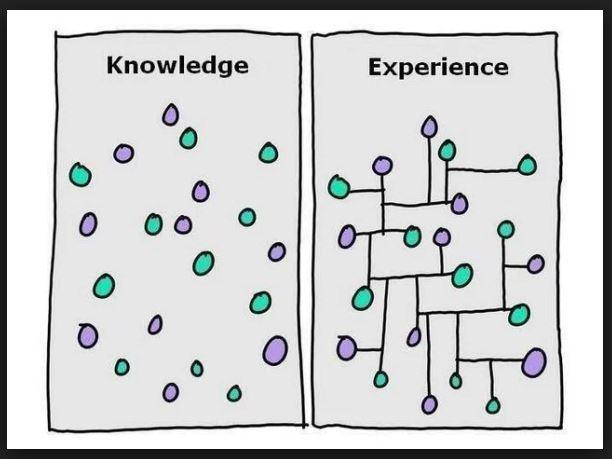 نقل التعلم