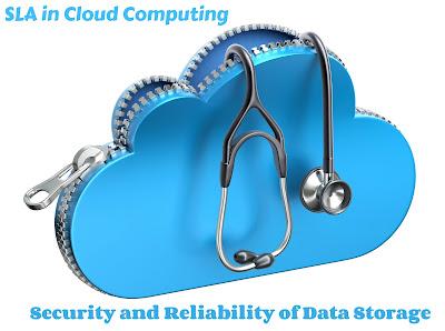 SLA in Cloud Computing