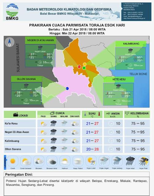 Peringatan Dini BMKG Siang Ini, Wilayah Parawisata Toraja Akan Dilanda Hujan Lebat