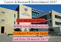 Cancer and Research Institute Recruitment 2017–Medical Officer