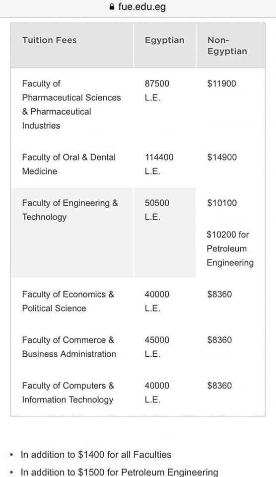 أسعار صيدلة في الجامعات الخاصة للعام الدراسي الجديد ٢٠١٩ /٢٠٢٠ 0%2B%25287%2529