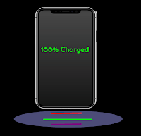 Best budget Wireless charger