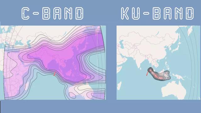 perbandingan parabola jaring C-band dan dish mini Ku-band