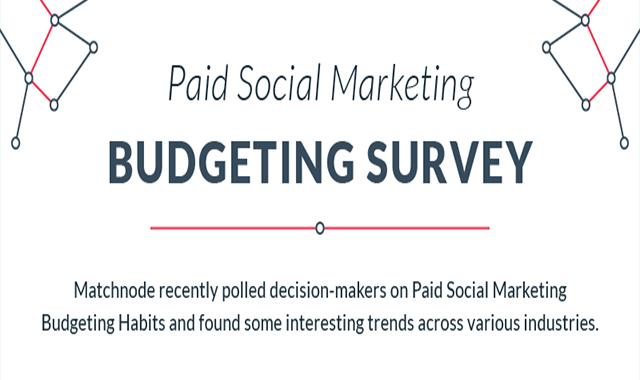 paid Social Marketing Budgeting Survey #infographic