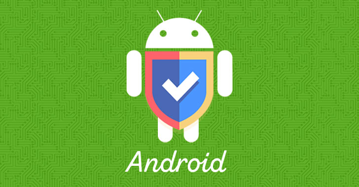 Android-app-privacy