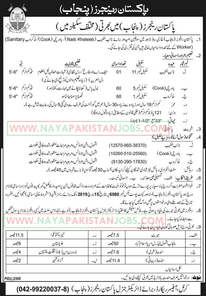 Punjab Rangers Jobs, Punjab rangers vacancies 2019, join punjab rangers, Punjab Rangers Jobs 2019 for Naib Khateeb, Cook, Sanitary Worker