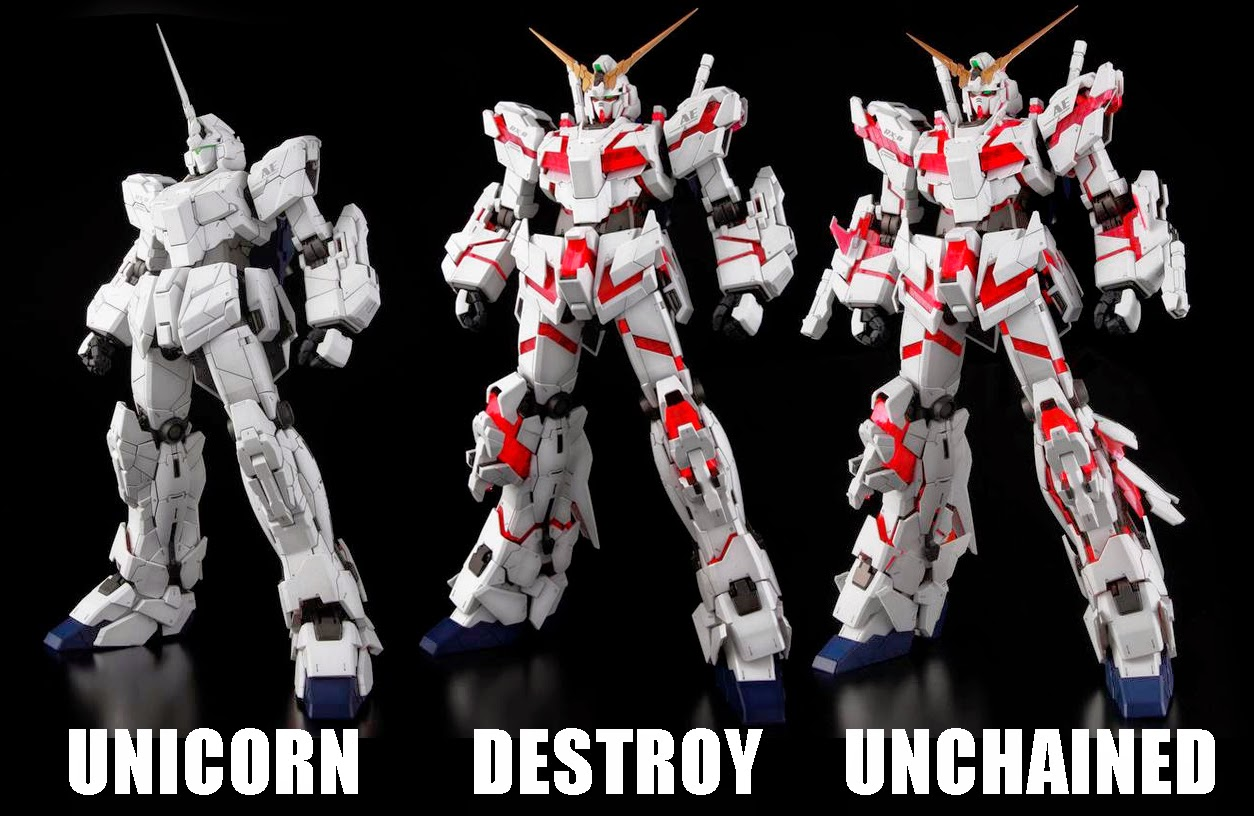 PG 1/60 RX-0 Unicorn Gundam - Release Info, Box Art and Official Images - Gundam Kits Collection ...