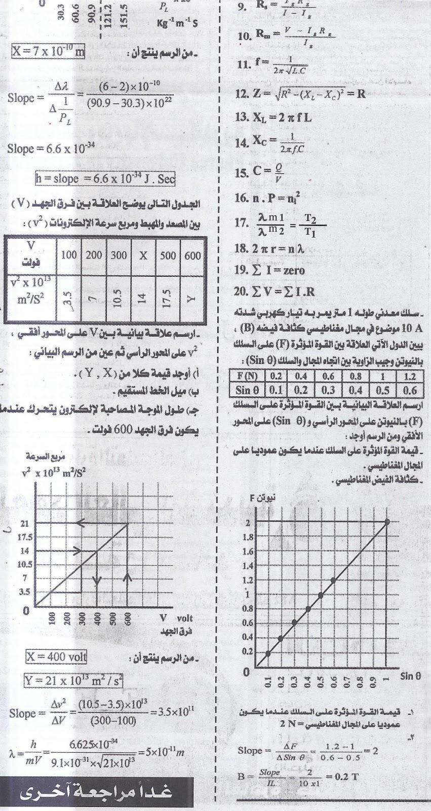 """مراجعة فيزياء .. اهم اسئلة علل واهم المسائل والرسومات البيانية للثانوية العامة """"عربي ولغات"""" 7"""