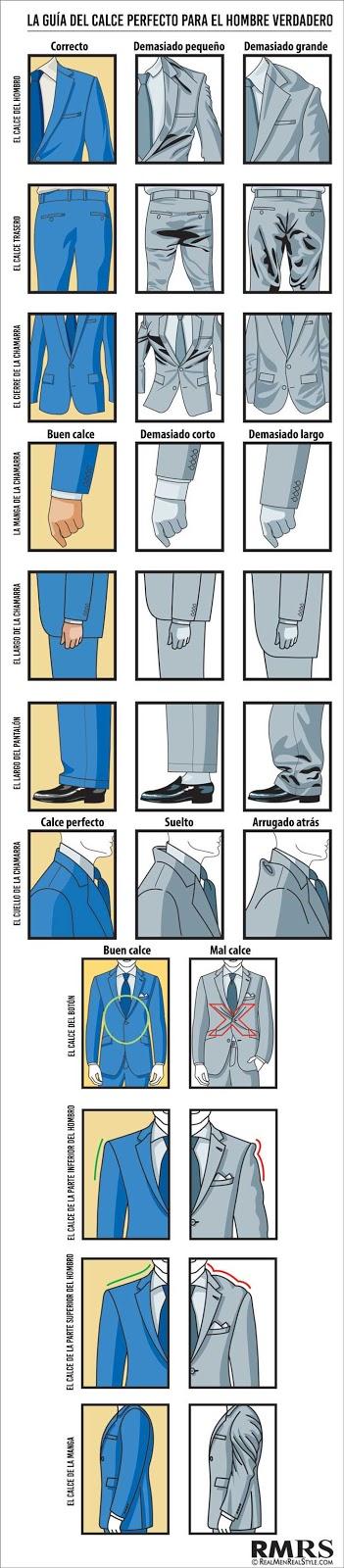 Cómo debe calzar el traje y el pantalón. Ajuste Perfecto Infografía