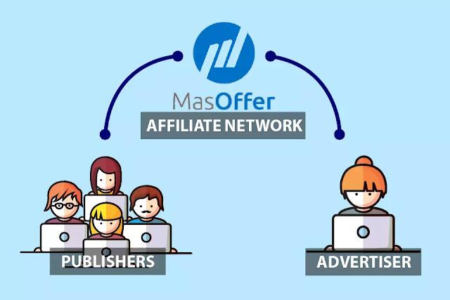 Hướng dẫn kiếm tiền online với Affiliate 2020
