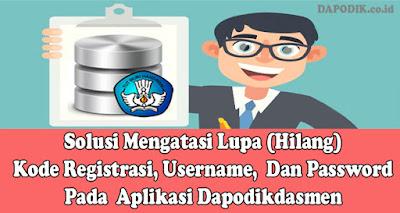 Kode Registrasi, Username, Dan Password Pada Aplikasi Dapodik