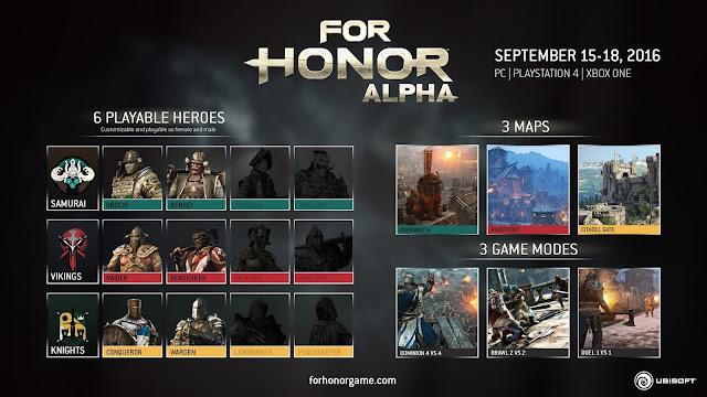 Veja os detalhes do conteúdo da alfa fechada de For Honor.