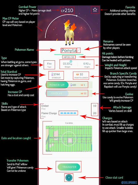 Tips Pokemon Go part 2: cara berburu pokemon dan menghemat paket data