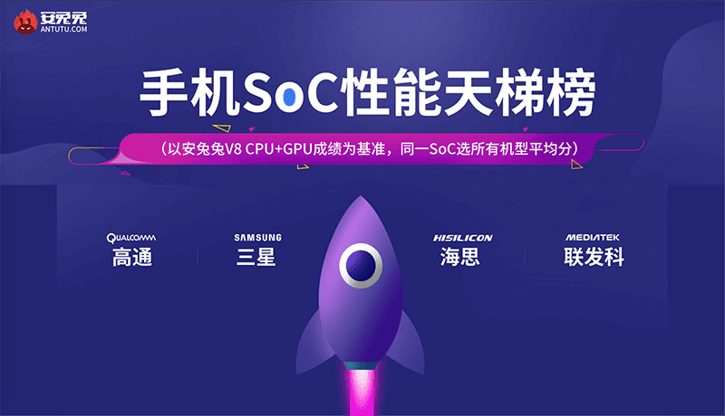 AnTuTu new Performance Ranking page ranks all Android SoCs