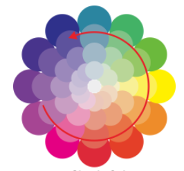Contoh Soal Desain Grafis Tentang Warna Dan Jawabannya