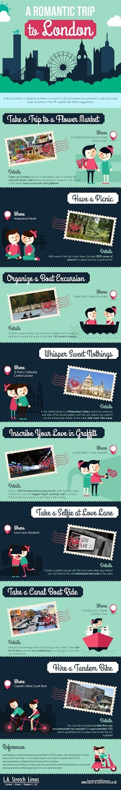 Romantic London – An Info-graphic