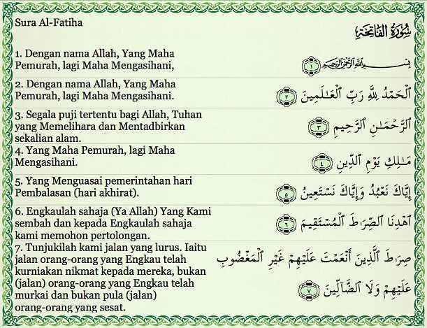 kelebihan baca al fatihah 41 kali