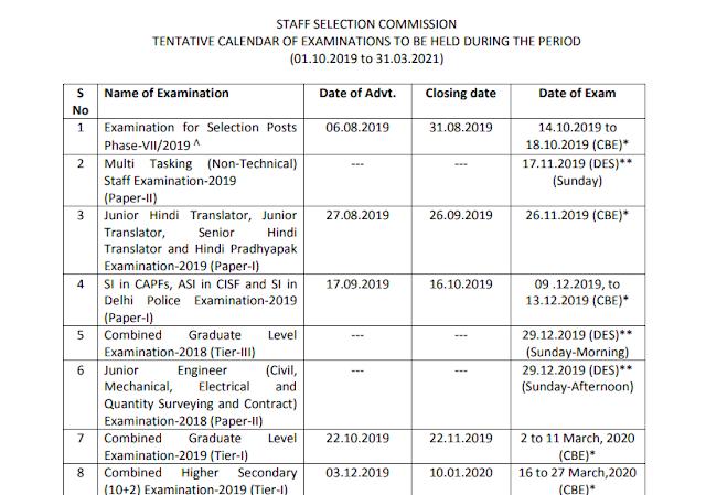 SSC Exam Calendar 2020-21 PDF Download on Nikhiljob