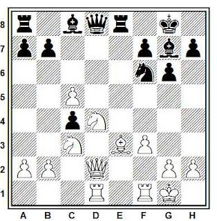Posición de la partida de ajedrez Jan Timman vs. Ljubomir Ljubojevic, Linares 1993