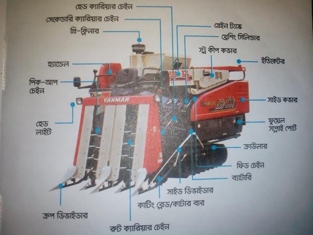 rice cutting machine price in bangladesh - rice cutting machine price