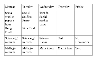 Study Skills weekly plan