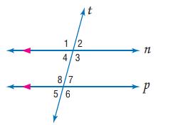 حل تحقق من فهمك لدرس 2-2 الزوايا والمستقيمات المتوازية - التوازي والتعامد