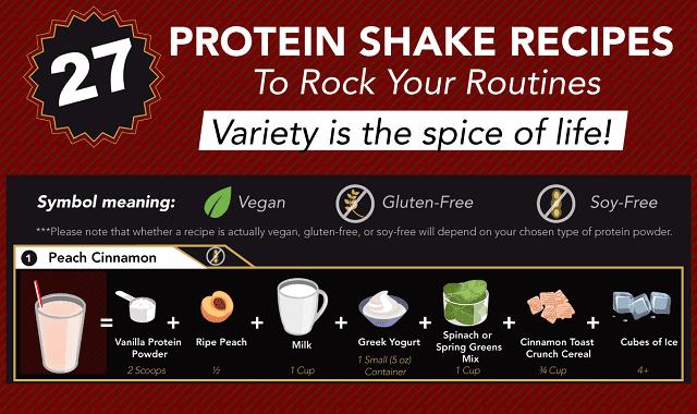 27 Protein Shake Recipes to Rock Your Routines