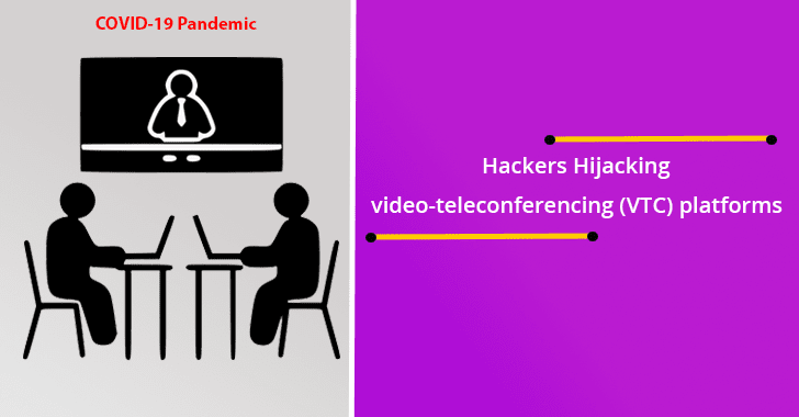 video communication platforms