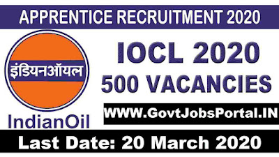 IOCL Apprentice Recruitment 2020