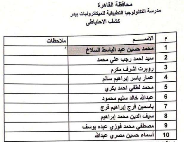 بالأسماء إعتماد نتيجة إختبارات مدرسة التكنولوجيا التطبيقية للميكاترونيات بمدينة بدر 1