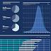How the world sleeps #infographic