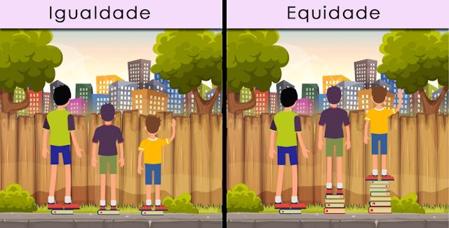 Ilustração diferenciando igualdade e equidade