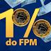 Municípios recebem repasse adicional do 1% do FPM nesta quarta-feira (9).