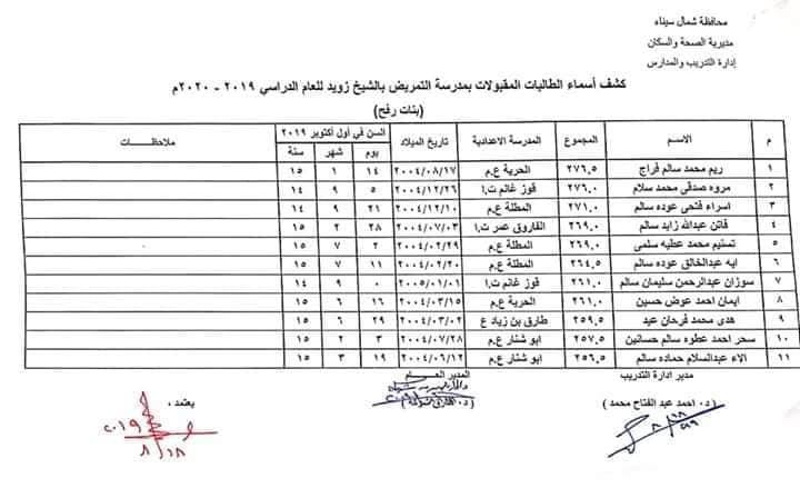اسماء الطلبة والطالبات المقبولين بمدارس التمريض بشمال سيناء للعام الدراسي 2019 / 2020 2
