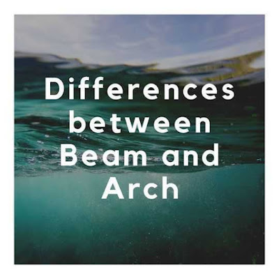 Differences between Beam and Arch