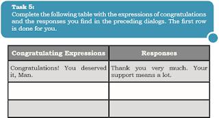 Pembahasan Soal Bahasa Inggris Kelas 10 Chapter 2 Task 5 Halaman 25