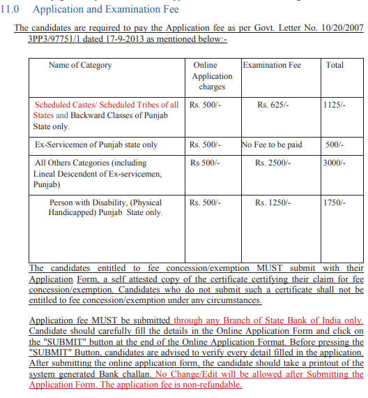 PPSC NT Application fee