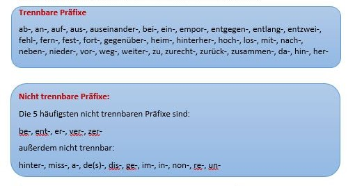 Schön Präfixe Arbeitsblatt Galerie - Mathe Arbeitsblatt - urederra.info
