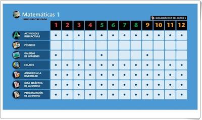 http://escolar.textlagalera.com/interact/C_inicial/primero_completo/Z1M/index.html