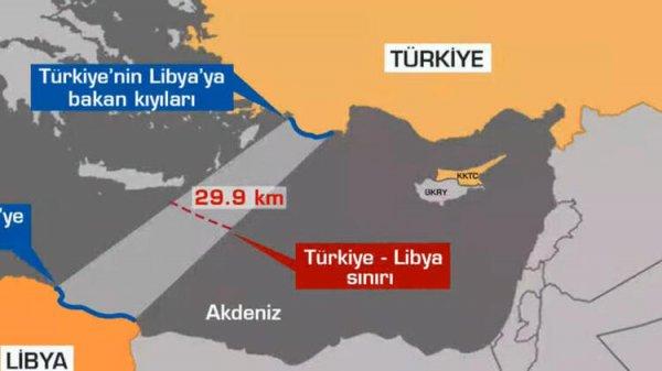 Η αλήθεια για την τουρκολιβυκή συμφωνία