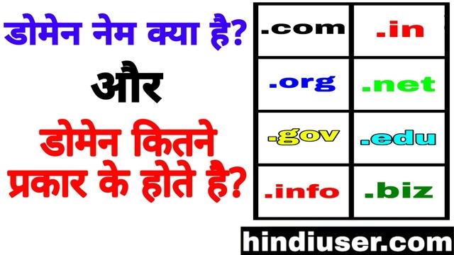 डोमेन नेम क्या है और डोमेन नेम कितने प्रकार के होते है - Hindi User