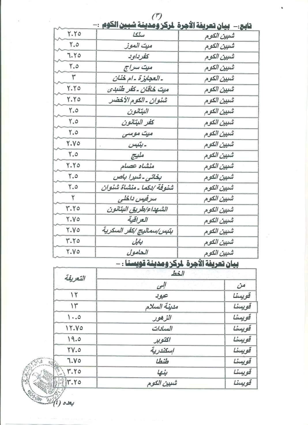 ننشر التعريفه الجديده للمواصلات داخل وبين المدن المصرية بعد زياده اسعار الوقود بجميع المحافظات FB_IMG_1562330873135
