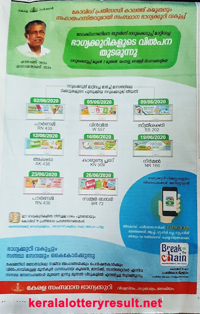 Kerala Lottery Sellers Coupon