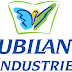 Shares Of Jubilant Life Sciences Gained 1.6 Percent Intraday