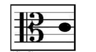 10 Exercícios de Teoria Musical de Nível Médio