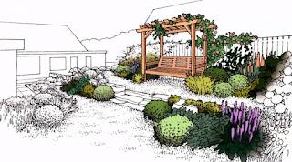 Garden Makeover Design